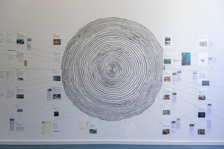 Rotterdam Cultural Histories #17 | Kunstenaars als stadsmakers